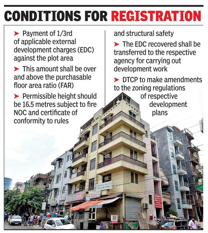 Gurugram Fourth Floor Can Be Registered As Independent Dwelling
