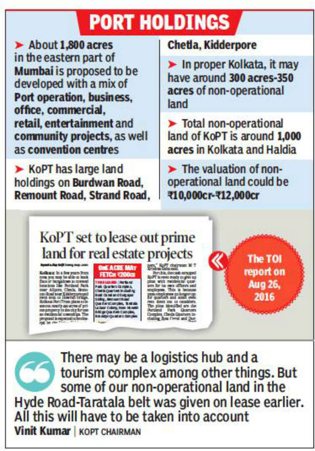 1,000 acres Port land to be freed for real estate | Kolkata News