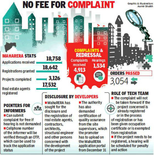 MahaRERA invites citizens to become its 'informers' | Pune News