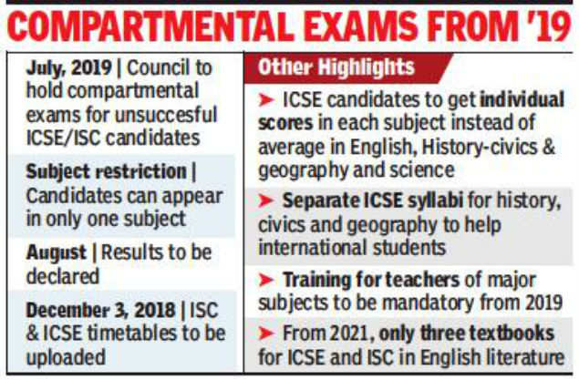 Get a second chance to pass ICSE, ISC within three months | Kolkata