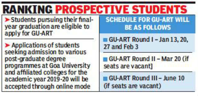 Goa University test for 2019-2020 PG entry seats to start from