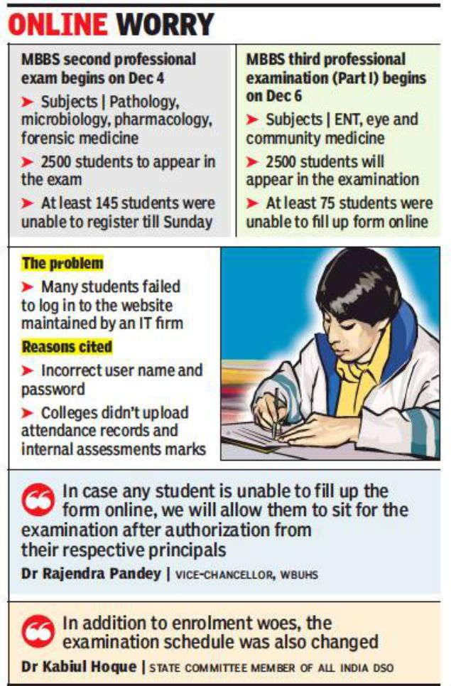 Registration woes for MBBS aspirants   Kolkata News - Times of India