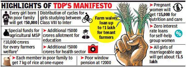Telangana elections: To keep manifesto promises, TDP will