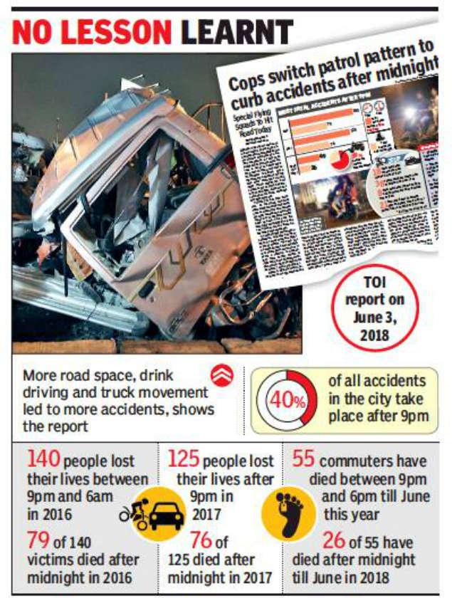 Kolkata: Non-peak traffic hours most dangerous | Kolkata