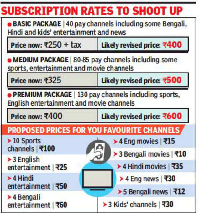 Tollygunge-Bansdroni belt: Your cable TV may go on the blink from
