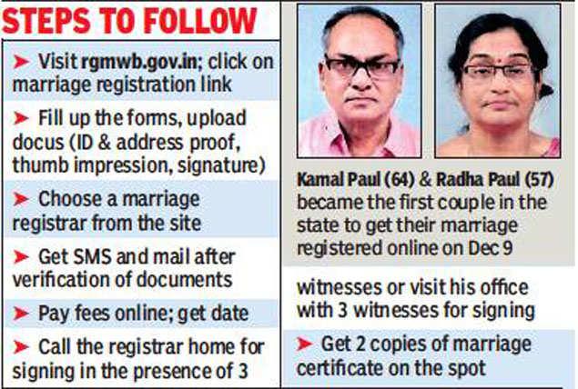 West Bengal: Sit at home, register marriage online   Kolkata News