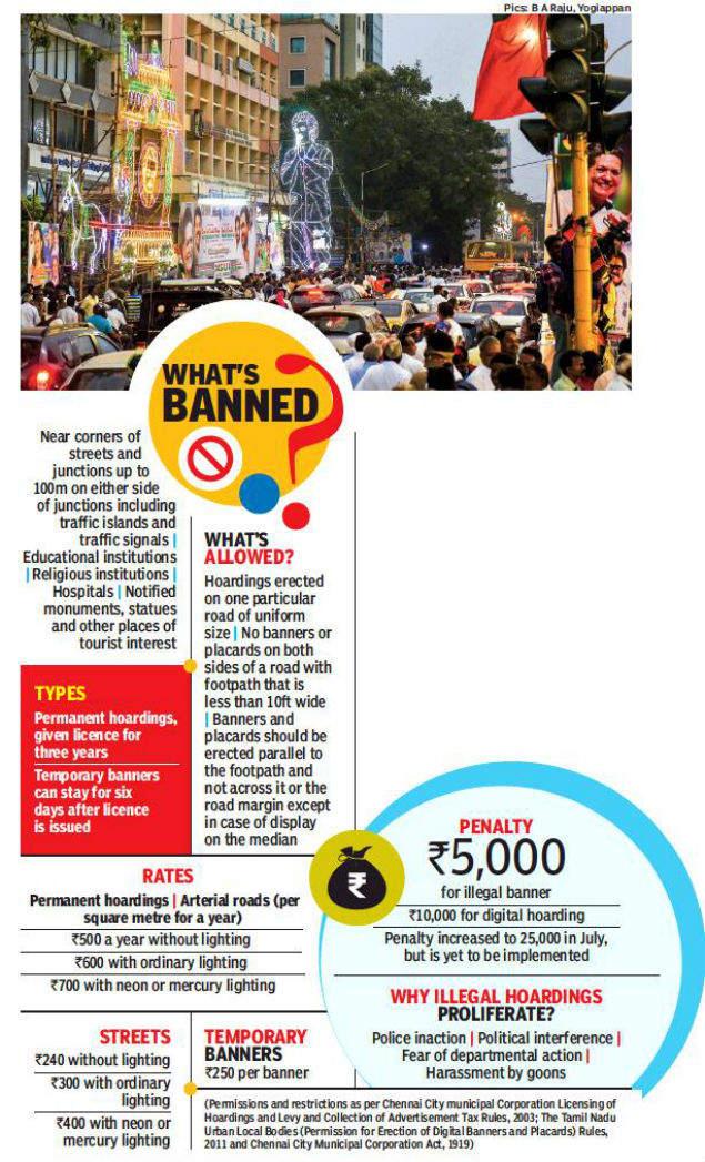 Omnipresent hoardings make a mockery of court order, rules | Chennai