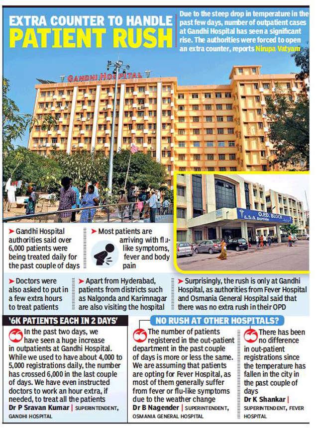 Hyderabad: Washrooms locked, patients, kin suffer at Gandhi