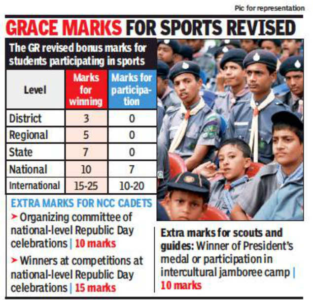 10 to 15 extra marks for NCC, scouts & guides in HSC, SSC   Mumbai