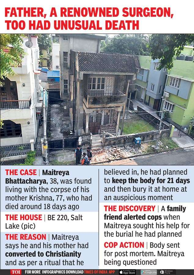 Kolkata horror house: Man lives with mother's corpse for 18