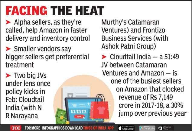 Revised policy on e-comm FDI may give a jolt to Amazon JVs