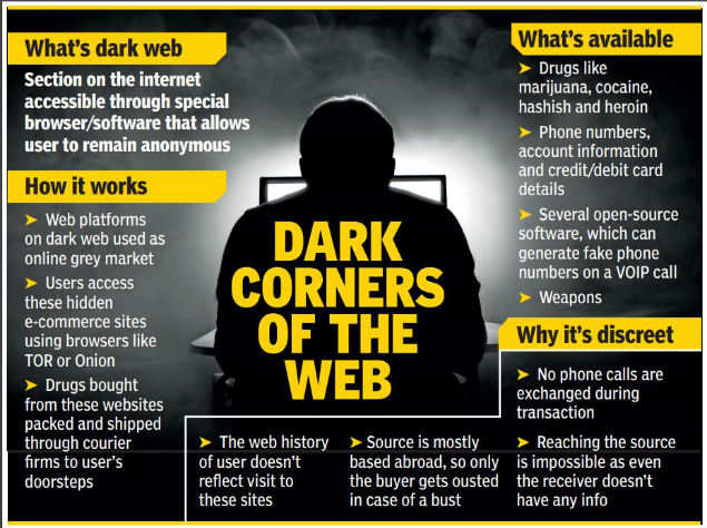 Passing the parcel: How 2 youths used dark web to bring in