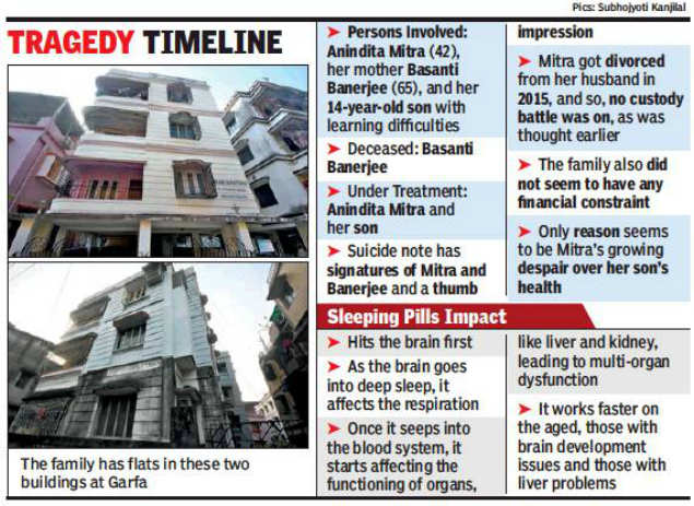 Signatures and thumbprint suggest suicide pact: Cops   Kolkata News