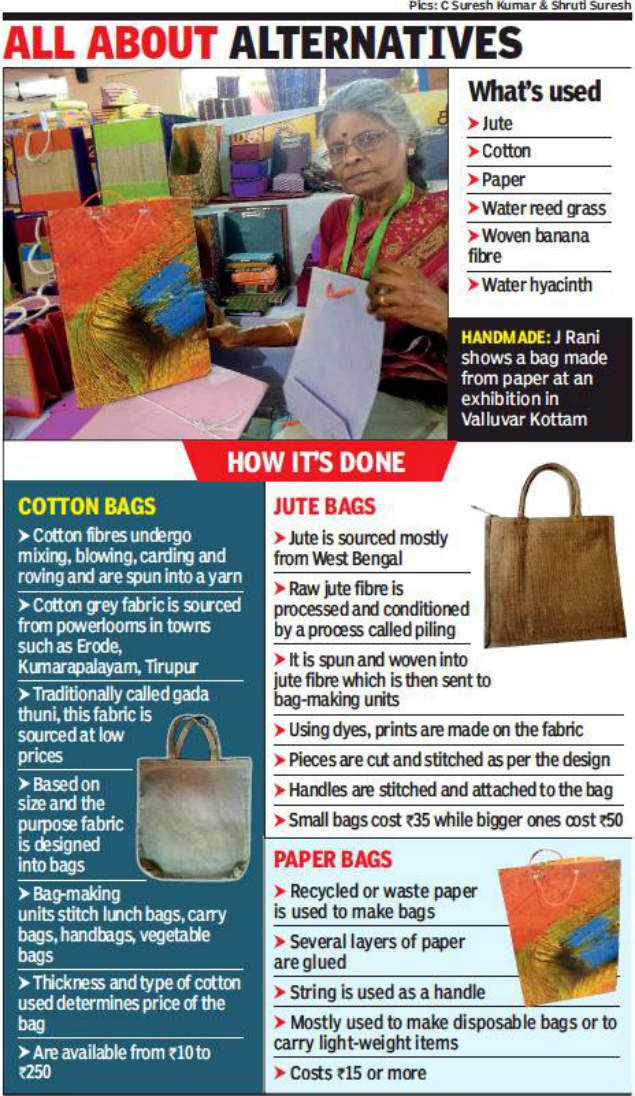 Demand for green bags up, small units to get big deals | Chennai