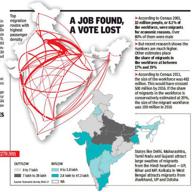 Times campaign on Lost Votes: Missing — a third of our