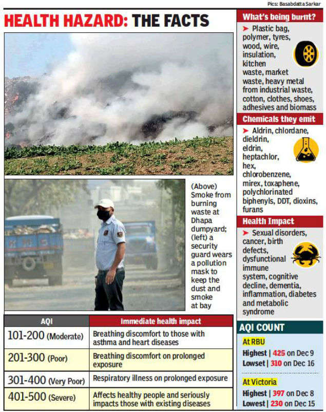 Kolkata chokes as Dhapa fire rages unchecked for five years