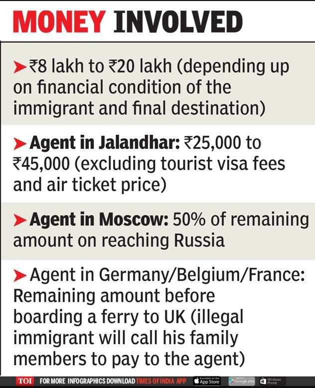 Tracking the diaspora: Syrian crisis drives agents off