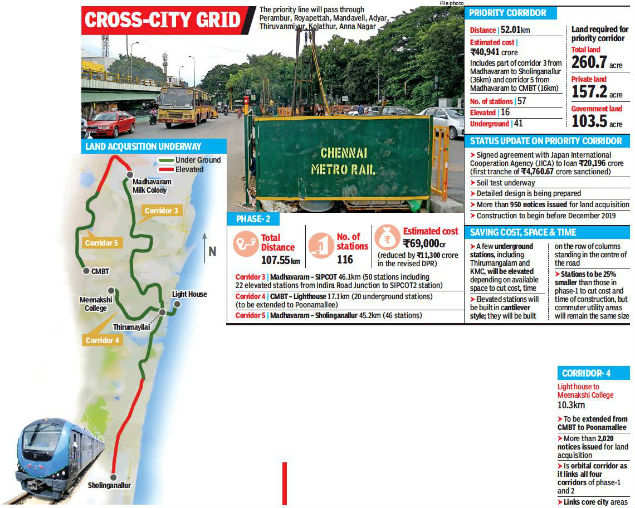 Homes will have to make way for metro line | Chennai News - Times of