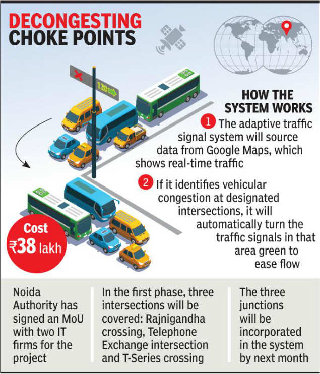How to stop snarls? Noida says 'Ok Google' | Noida News - Times of India