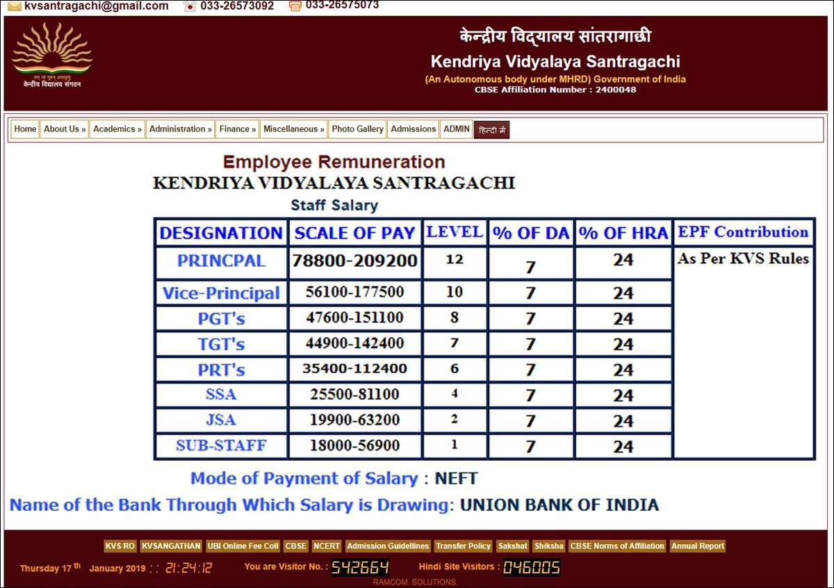 KVS recruitment 2019: Pay Scale and Salary Structure for PRT