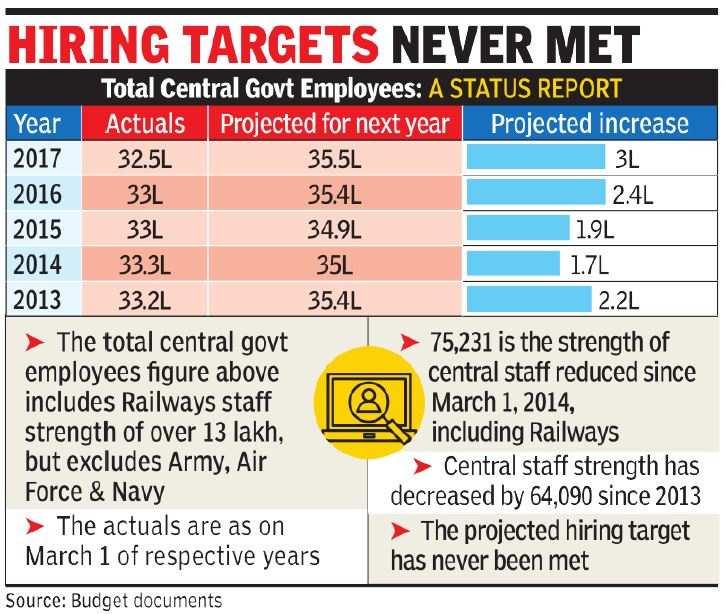 10 percent reservation: 10% quota's fine, but govt cutting