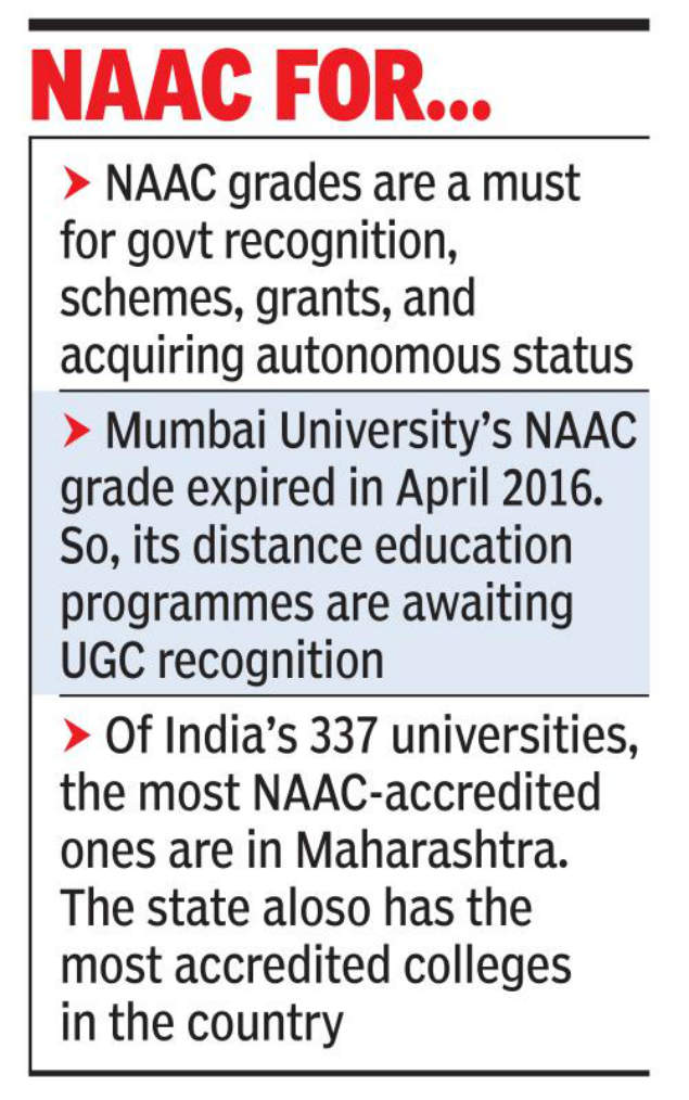 Inquiry as blacklisted agency foisted on university   Mumbai