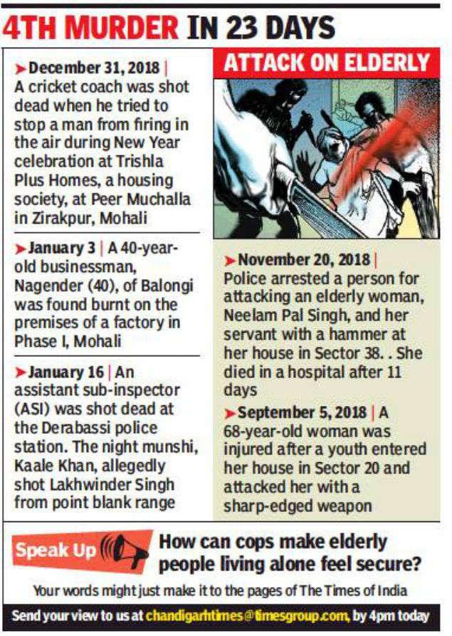 Ex-HC staffer found murdered in house | Chandigarh News