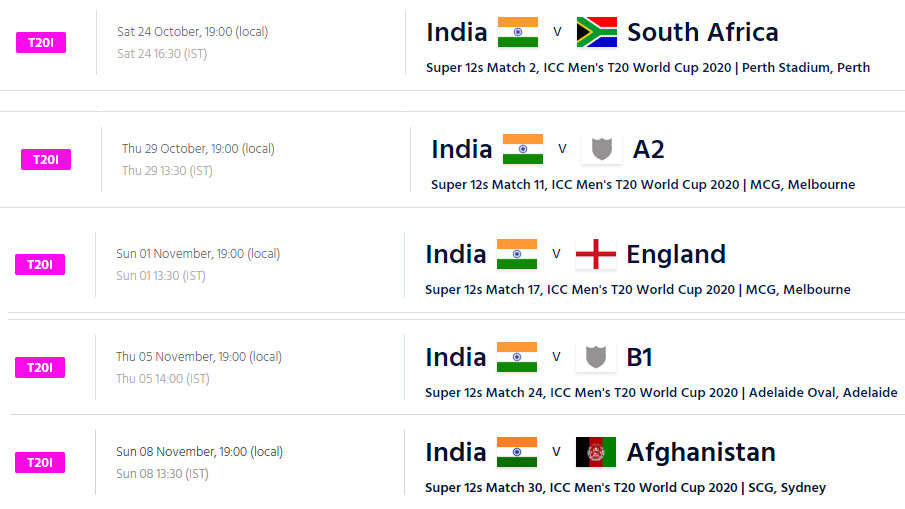 2020 World Cup T20 Time Table.T20 World Cup 2020 Schedule Icc Announces Fixtures For