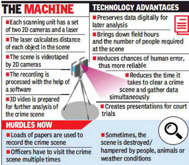 CID pitches for 3D scanners for crime scene recreations
