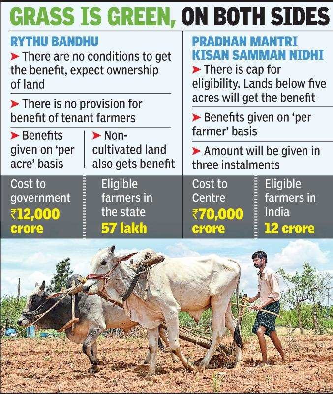 47 lakh Telangana farmers eligible for double dhamaka | Hyderabad