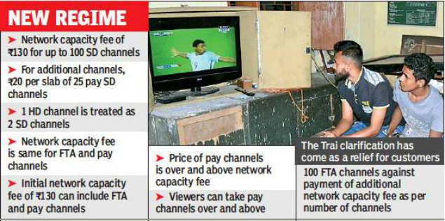 100 free-to-air channels not mandatory' | Kolkata News - Times of India