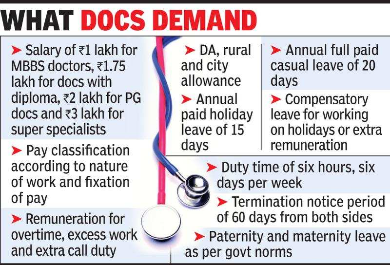 Now Doctors In Private Hospitals Seek Better Pay Thiruvananthapuram News Times Of India