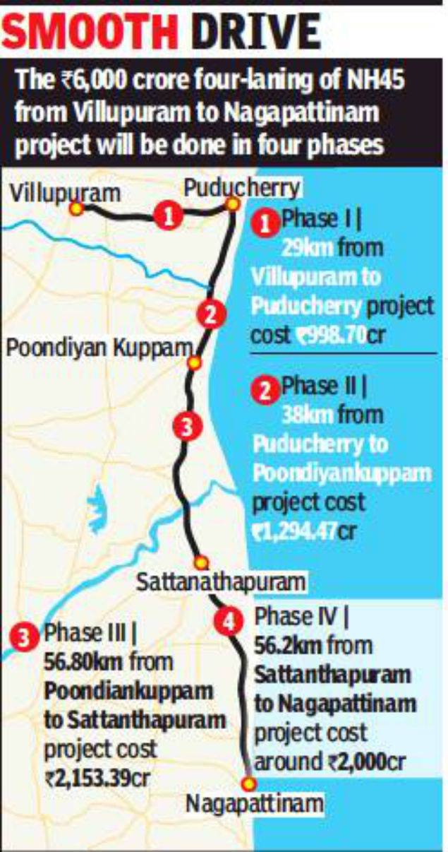 Four-laning of NH 45 from Villupuram to Nagapattinam to