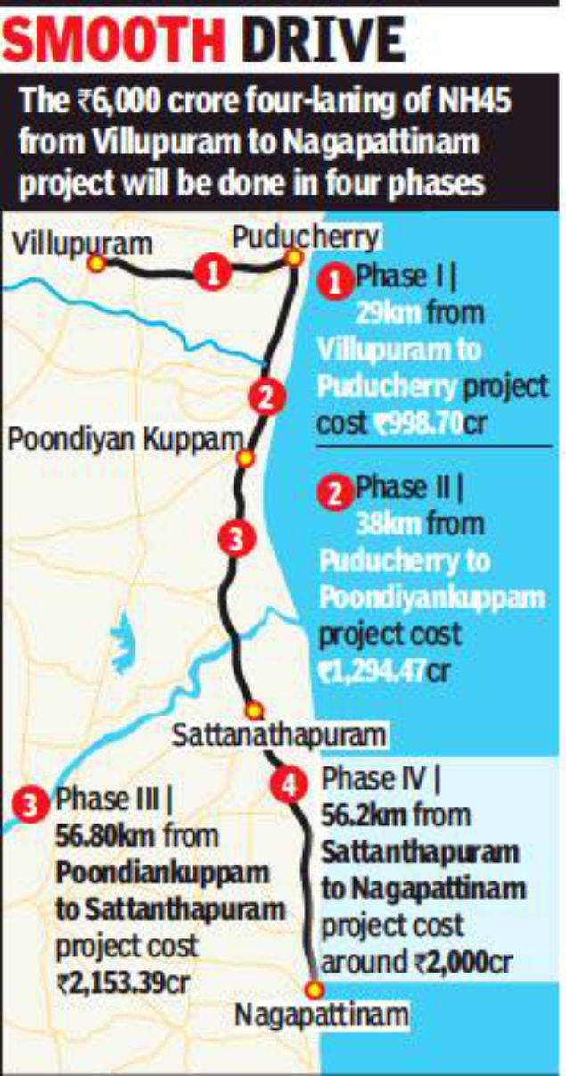 Four-laning of NH 45 from Villupuram to Nagapattinam to start from