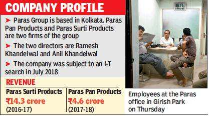 Paras grew over last decade, but family kept low profile | Kolkata