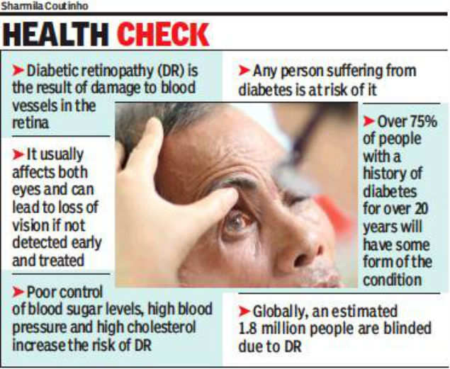 GMC detects at least 3 cases of diabetic retinopathy daily