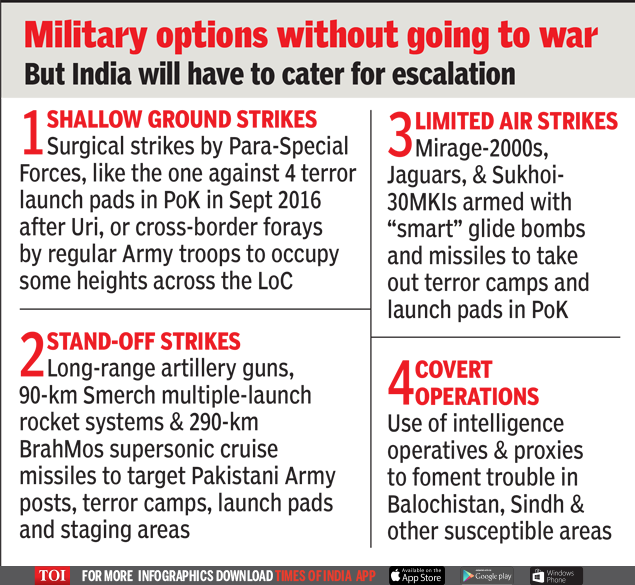 Pulwama news: Response to Pulwama attack: Precision air strikes the