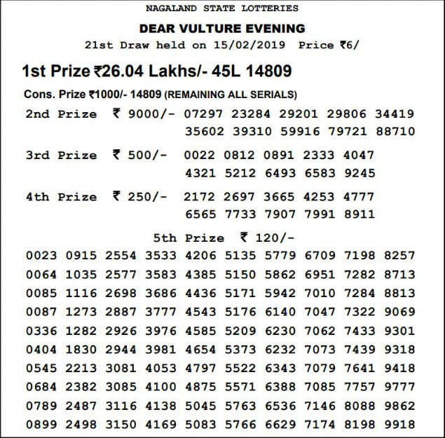 nagaland state lottery evening result: Nagaland Lottery