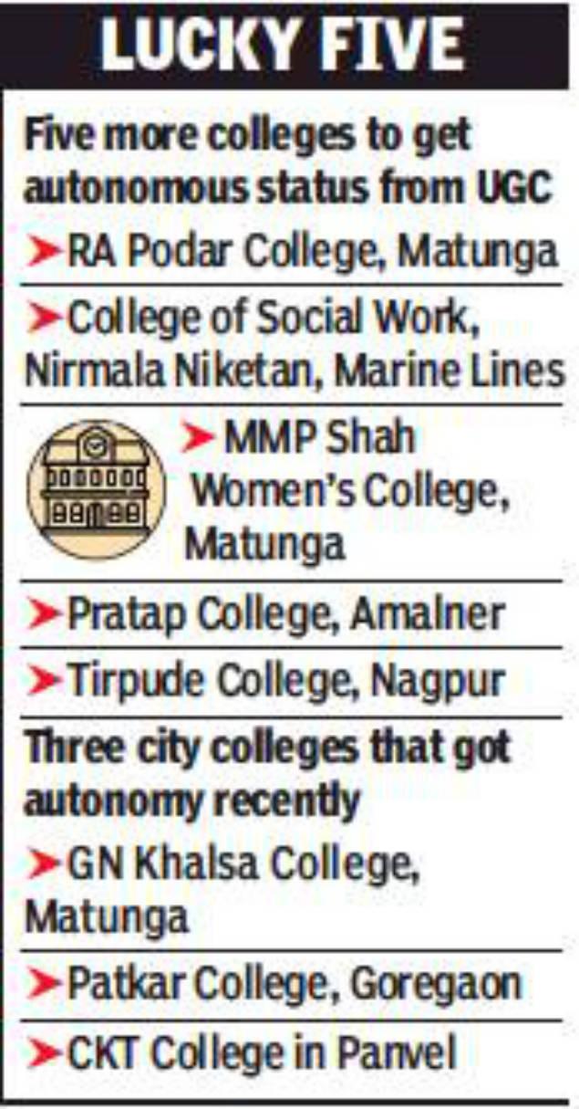Nirmala Niketan, Podar, SNDT college made autonomous