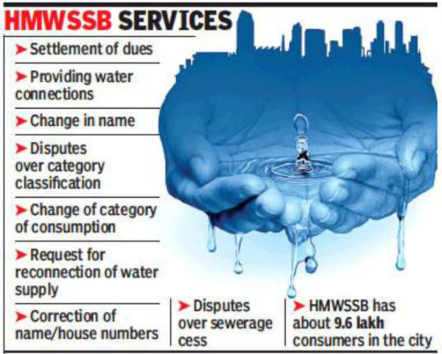 Hyderabad water board deputy GM suspended for fraud