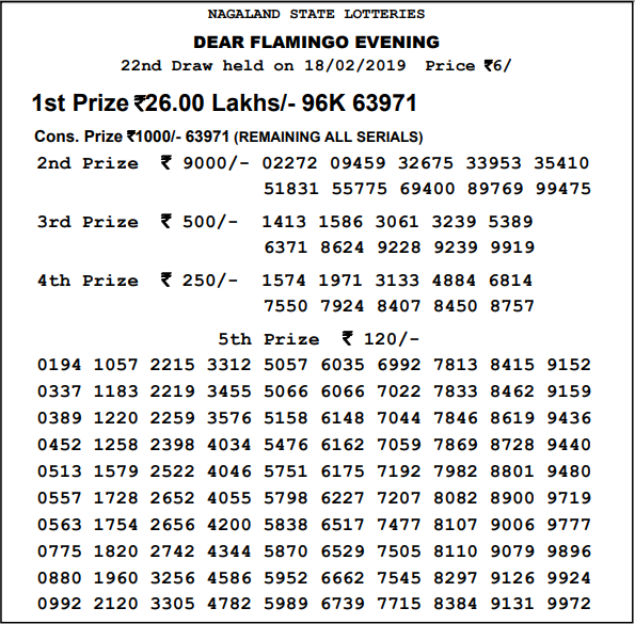 Nagaland State Lottery results: Winning numbers of Dear Flamingo