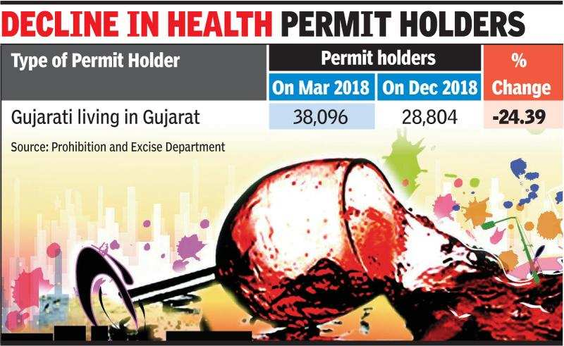 Stalled renewals has permit holders in a fix | Ahmedabad News