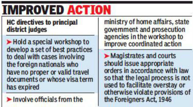 HC directives to curb overstaying by foreigners | Goa News - Times