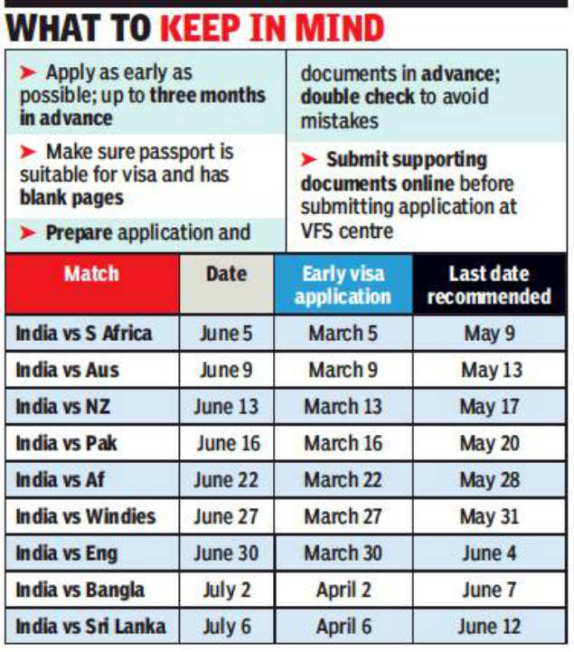 Fans travelling to UK for World Cup should apply for visa 3 months