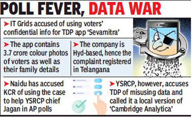 IT grid case: AP, Telangana face-off in row over TDP poll app