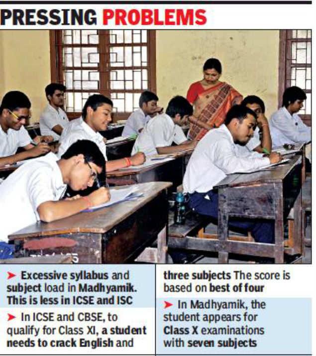 Revamped syllabus to give Madhyamik scoring edge | Kolkata