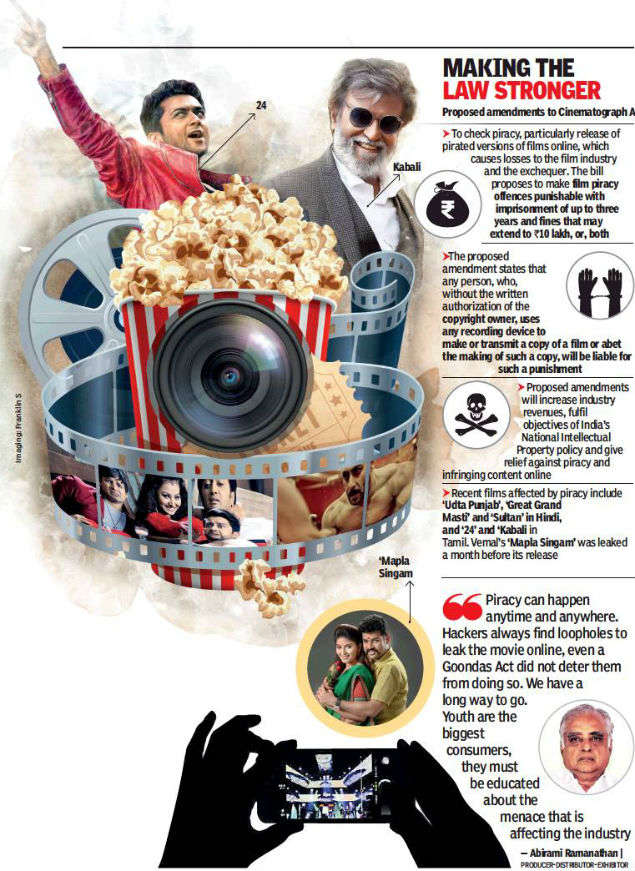 Film piracy law gets teeth, but can it bite the violators? | Chennai