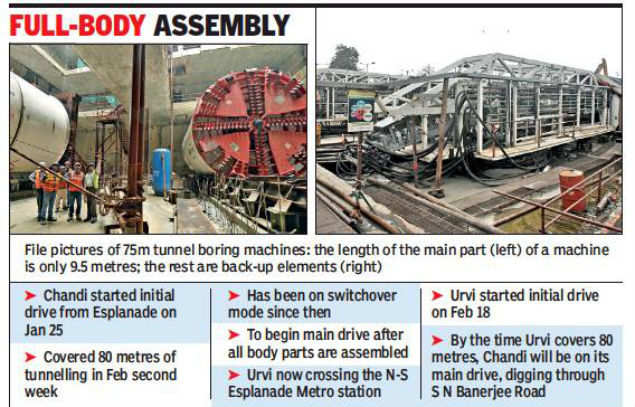 3-week rest for TBM before work starts under S N Banerjee