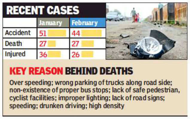 Mohali district records 54 deaths in accidents in first two months