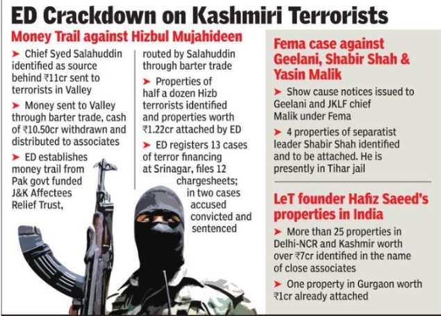 ED attaches 13 properties to Hizbul Mujahideen purchased with Rs 11 crore terror funds